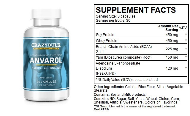 Anvarol Ingredients